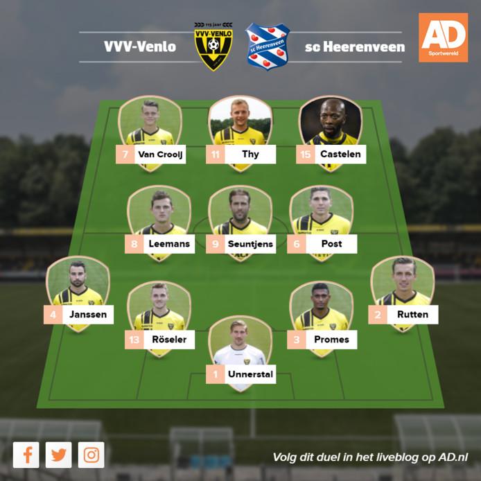 VVV-Venlo.