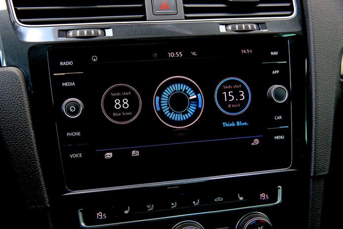 Dankzij het digitale dashboard dat we kennen van luxe concerngenoot Audi, is het interieur van de Golf weer helemaal bij de tijd.