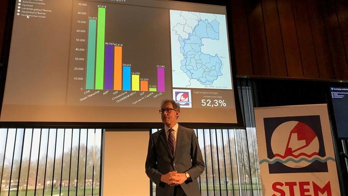 Watergraaf Stefan Kuks presenteert de voorlopige uitslag van de verkiezingen voor waterschap Vechtstromen.