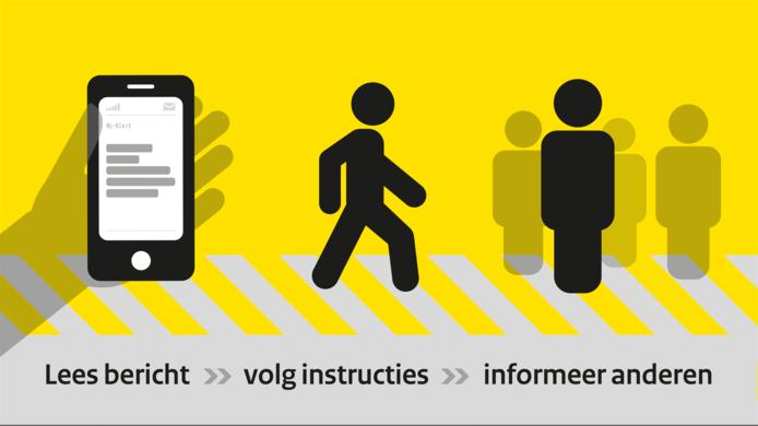 Het bericht dat de overheid maandag 3 juni om 12.00 uur verzendt, is een test. Als er echt een ramp plaatsvindt, is dit wat mensen moeten doen volgens NL Alert.