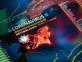Voor het eerst geen nieuwe sterfgevallen en opnames door corona in Nijmegen en omstreken