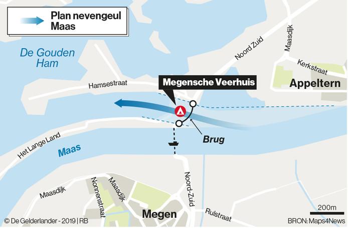 De nieuwe situatie rond het Megensche Veerhuis.