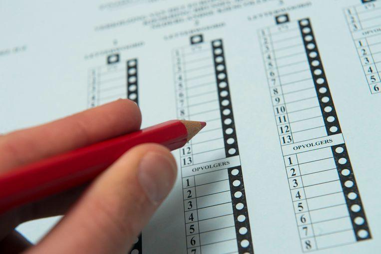 Partijlogo's zullen ontbreken op de stembiljetten bij de komende verkiezingen.