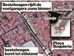 Wat weten we tot nu toe van aanslag in Barcelona