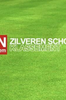 Ikililou versus Van den Noort: strijd om de Zilveren Schoen