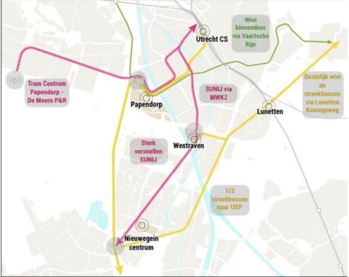 De variant met een ondergrondse tram tussen de Jaarbeurs en Westraven. De Meern is hierin ook per tram bereikbaar.