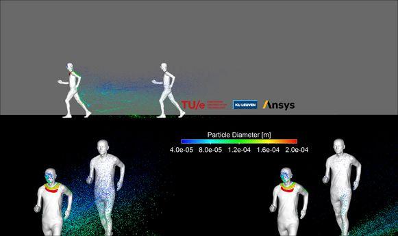 Simulatie van de slipstream tijdens het wandelen.