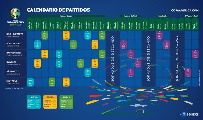 Speelschema Copa América.