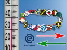PEC Zwolle: een grote leegloop?