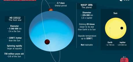 L'une des planètes les plus extrêmes jamais répertoriées