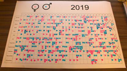 2019 bracht AZ Sint-Jozef 651 kinderen: Julie en Lou waren populairste namen
