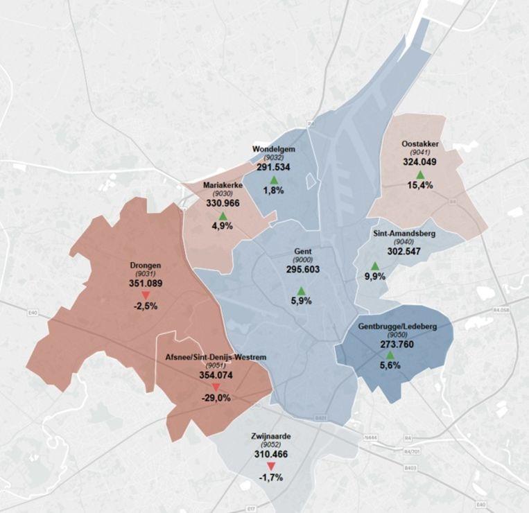 De evolutie van de prijzen van woonhuizen tussen 2017 en 2018.