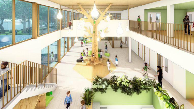 Enkele toekomstbeelden van de HIMO-school na de werken