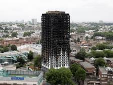 82 Britse flats hebben brandgevaarlijke gevelplaten