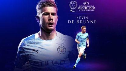 Kevin De Bruyne als eerste Belg ooit uitgeroepen tot Middenvelder van het Jaar