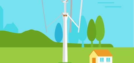 Een windmolen als een slagroomklopper