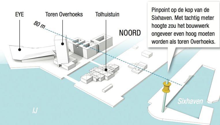 De Pinpoint in Noord moet net zo hoog worden als Toren Overhoeks. Beeld JV / Het Parool