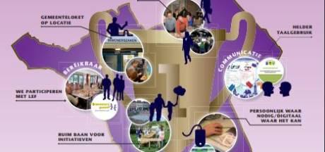 College Steenwijkerland op vergadertoer door gemeente