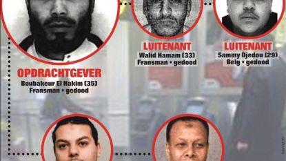 Netwerk niet opgerold na aanslagen Brussel: Belgen waren geldkoeriers voor nieuwe terreur IS