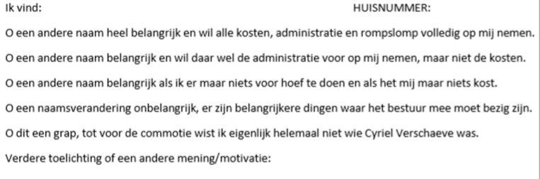 De rondvraag van Vlaams Belang Zoersel bij de buurtbewoners in de Cyriel Verschaevelaan.