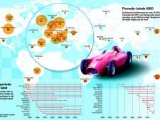 Locatiekeuze voor de Formule 1 blijft een rommeltje