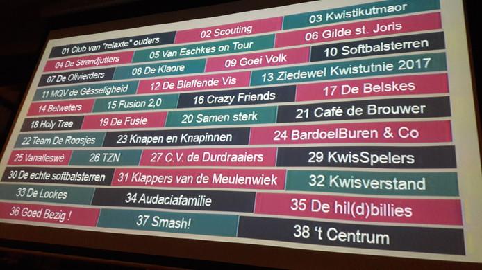 38 teams deden in 2017 aan Quispel in Moergestel.