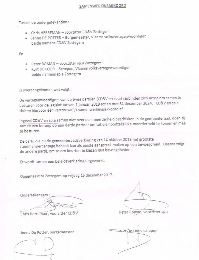Herman De Loor verwijt CD&V woordbreuk en wil daarom niet meer met die partij geassocieerd worden.