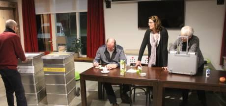 CDA en GB grote winnaars,  klappen voor PvdA en D66