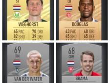FIFA21 is er! Hoe goed zijn FC Twente, Heracles en de andere spelers uit deze regio?