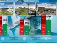 Zwembad Veghel roept twijfels op in Meierijstad