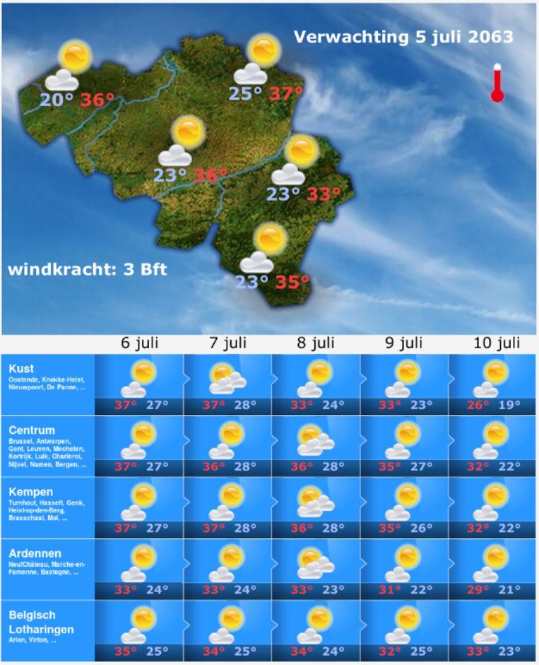 Zo zou het weerbericht voor 5 juli 2063 er kunnen uitzien.