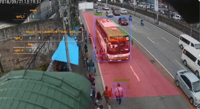 De software herkent in de camerabeelden allerlei soorten verkeersdeelnemers én hun gedrag