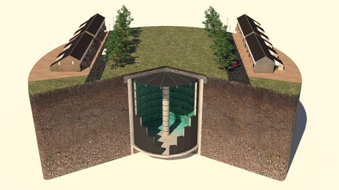 Een impressie van de ondergrondse energieopslag in een Ecovat zoals die dit jaar bij Het Dorp in Arnhem zou worden gebouwd.