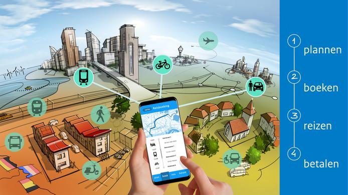 Eindhoven start met MaaS: Mobility-as-a-Service. Dat staat voor de verandering in mobiliteit waarbij de consument niet investeert in een eigen transportmiddel, maar in het gebruik daarvan.