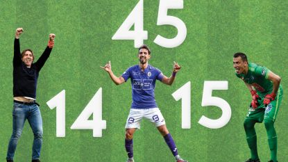It's a numbers game: de opvallendste cijfers van de tiende speeldag