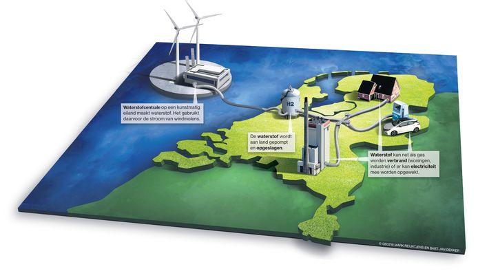 'De opschaling van waterstof draagt niet alleen bij aan het behalen van de klimaatdoelstellingen, maar biedt ook kansen voor economische groei.'