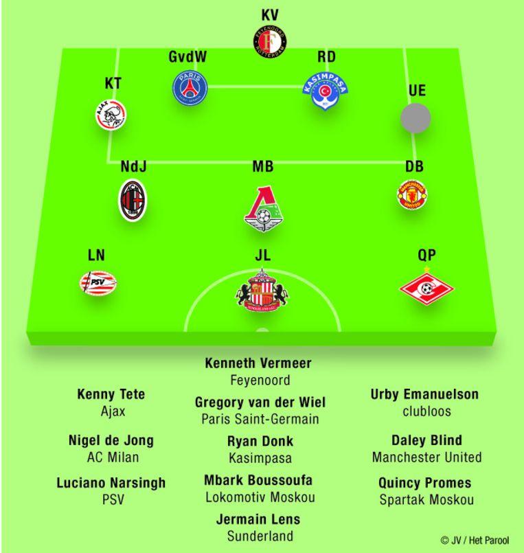 Uit de in Amsterdam geboren profs kun je een Nederlands elftalwaardig team samenstellen. Beeld JV / Het Parool