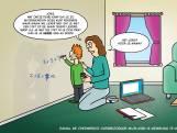 Kind opvoeden? Kijk eerst naar jezelf! Vijf type ouders