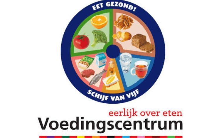 null Beeld Voedingscentrum