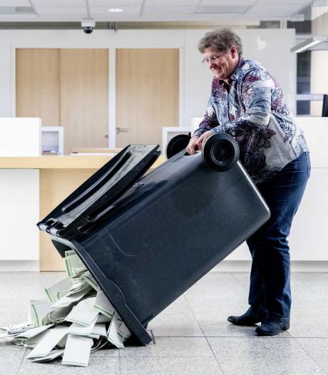Vijf kandidaten in Gelderse Staten dankzij voorkeursstemmen