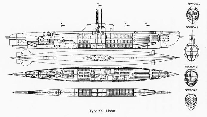 Doorsnede van een Duitse XXI-onderzeeër.