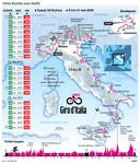 Het etappeschema van de Giro 2020