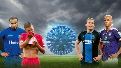 """""""Een horrorscenario"""", volgens Van Eetvelt en Anderlecht. Stopgezette competitie zorgt tot 20 miljoen euro schade voor G5"""