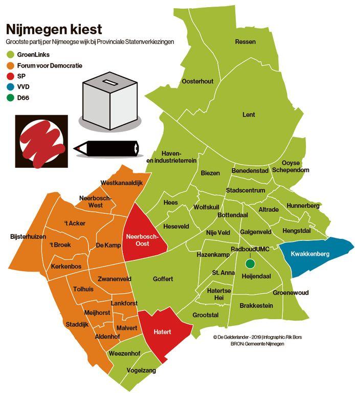 De verkiezingsuitslag in Nijmegen.