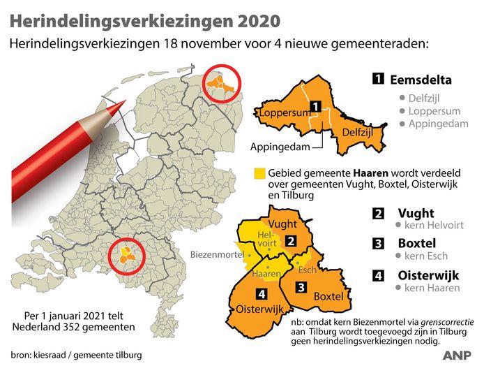 Herindelingsverkiezingen voor 4 nieuwe gemeenteraden in Eemsdelta, Vught, Boxtel en Oisterwijk.