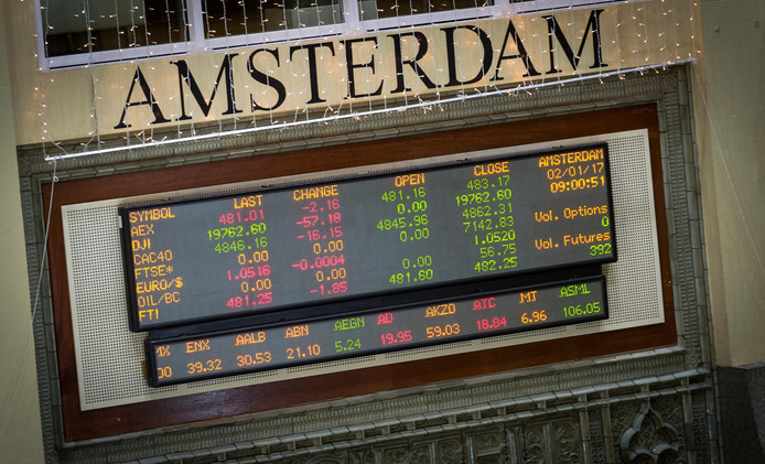 De Amsterdamse AEX index op het Damrak
