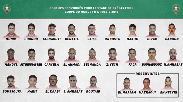 De WK-selectie van Marokko.