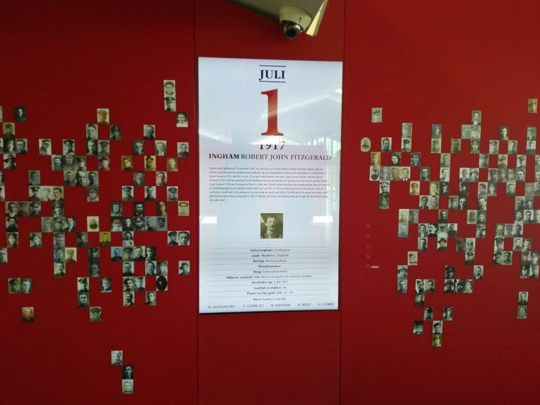 Thematentoonstelling 'Flyboys' in het bezoekerscentrum Lijssenthoek in Poperinge