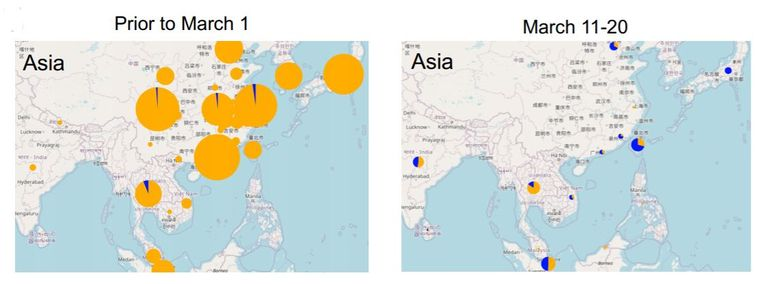 Opmars van D614G in de VS en Azië (waar het virus overigens in maart net flink werd uitgebannen). Beeld Korber et al, Cell