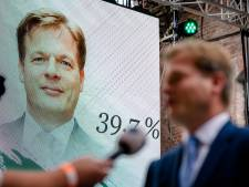 'Pitbull' Pieter Omtzigt en zijn   'meesterzet' voor nieuwe stemronde CDA